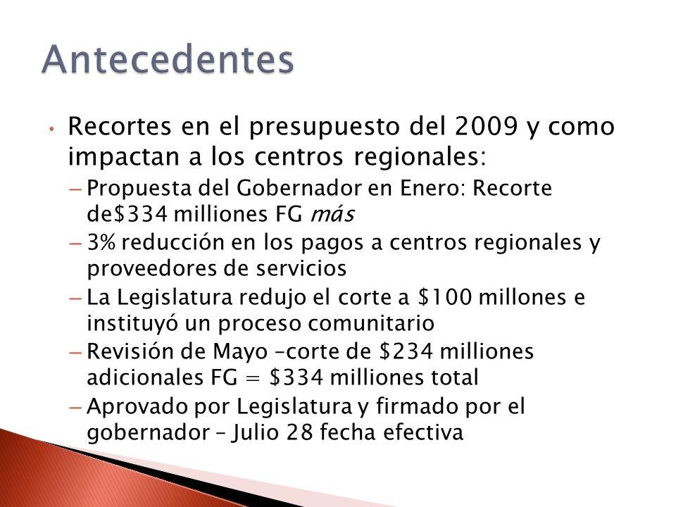 Recortes en el presupuesto del 2009 y como impactan a los centros regionales: – Propuesta del Gobernador en Enero: Recorte de$334 milliones FG m á s –