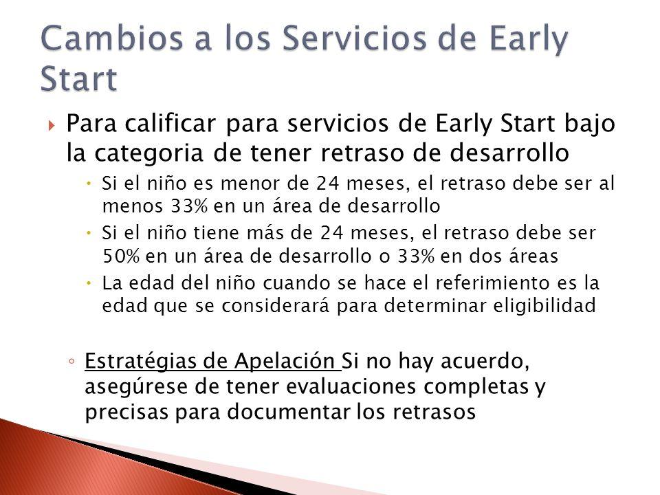 Para calificar para servicios de Early Start bajo la categoria de tener retraso de desarrollo Si el niño es menor de 24 meses, el retraso debe ser al