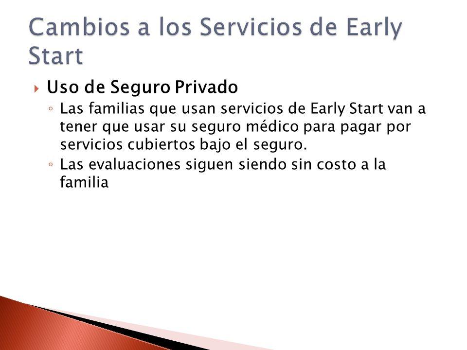 Uso de Seguro Privado Las familias que usan servicios de Early Start van a tener que usar su seguro médico para pagar por servicios cubiertos bajo el