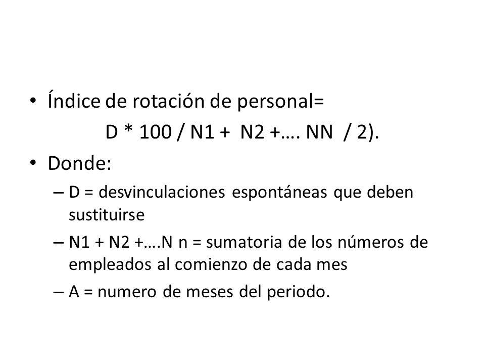 Índice de rotación de personal= D * 100 / N1 + N2 +…. NN / 2). Donde: – D = desvinculaciones espontáneas que deben sustituirse – N1 + N2 +….N n = suma