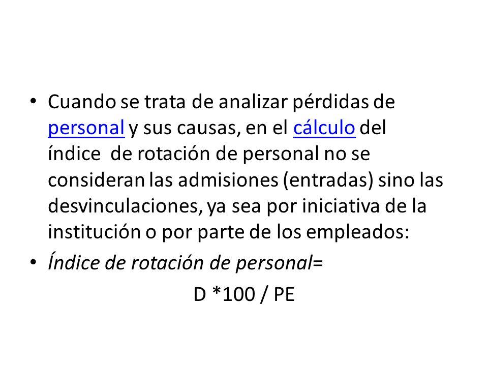 Cuando se trata de analizar pérdidas de personal y sus causas, en el cálculo del índice de rotación de personal no se consideran las admisiones (entra