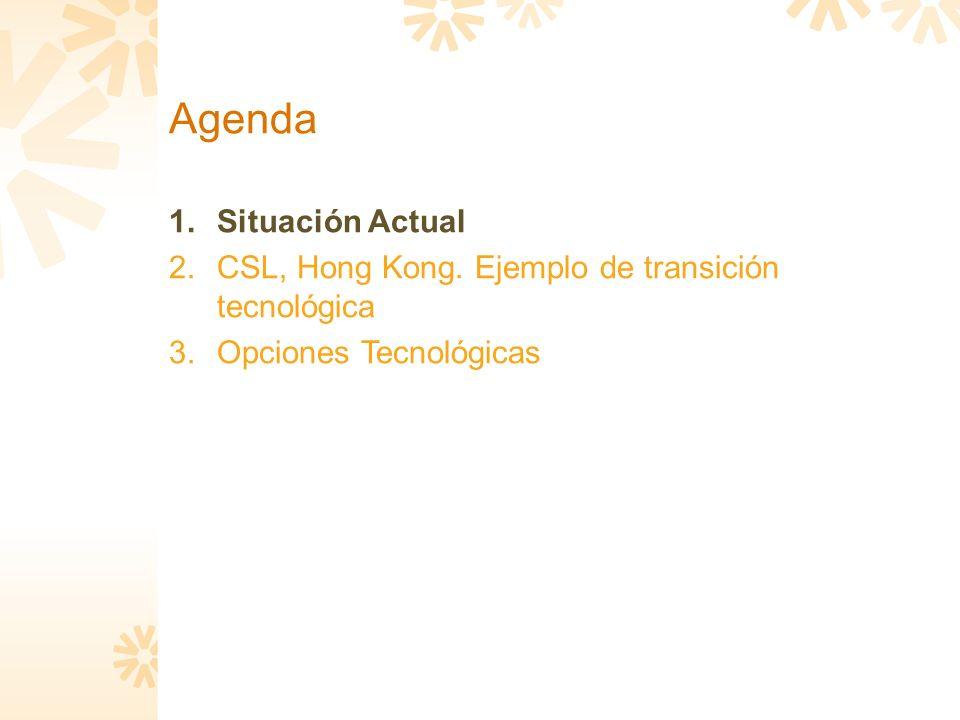 Agenda 1.Situación Actual 2.CSL, Hong Kong.