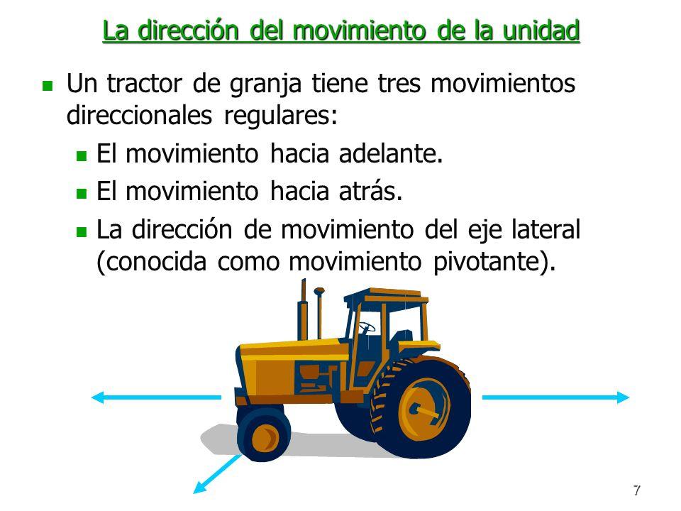 7 La dirección del movimiento de la unidad Un tractor de granja tiene tres movimientos direccionales regulares: El movimiento hacia adelante. El movim