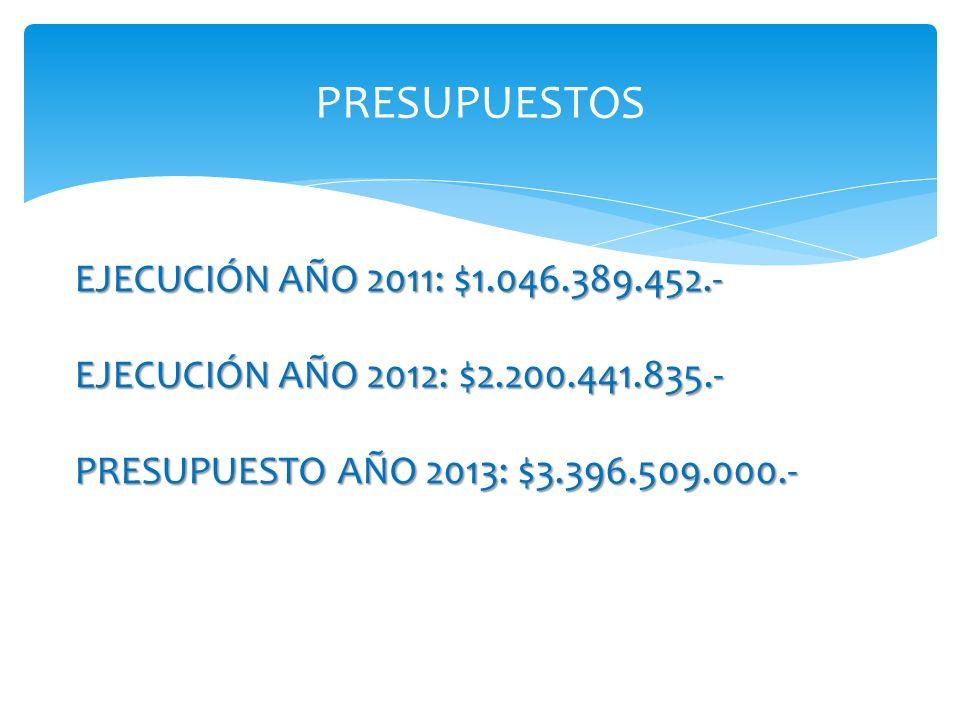 PRESUPUESTOS EJECUCIÓN AÑO 2011: $1.046.389.452.- EJECUCIÓN AÑO 2012: $2.200.441.835.- PRESUPUESTO AÑO 2013: $3.396.509.000.-