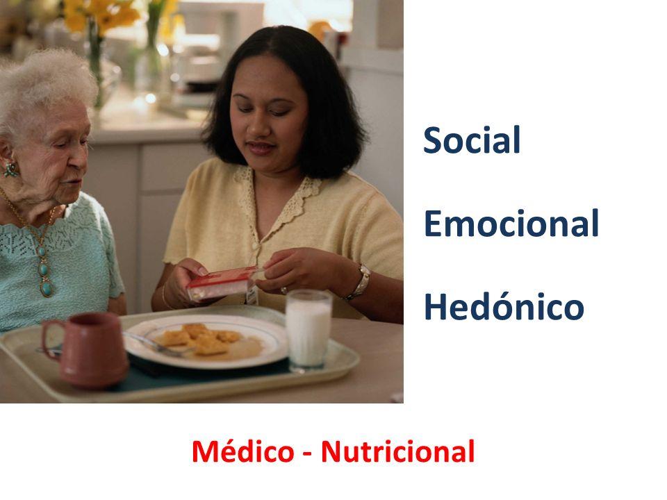 Social Emocional Hedónico Médico - Nutricional
