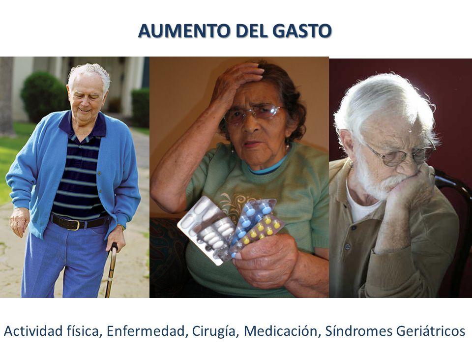AUMENTO DEL GASTO Actividad física, Enfermedad, Cirugía, Medicación, Síndromes Geriátricos