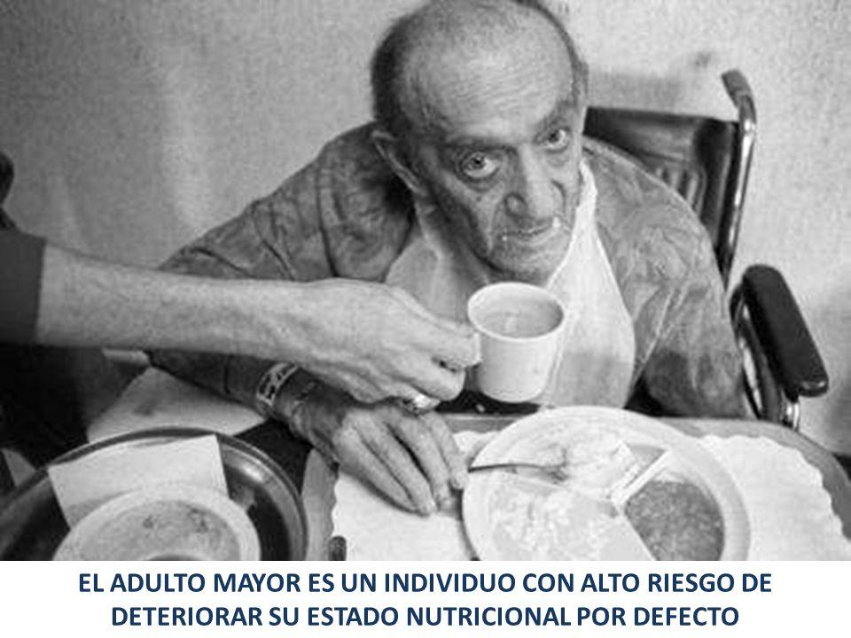 EL ADULTO MAYOR ES UN INDIVIDUO CON ALTO RIESGO DE DETERIORAR SU ESTADO NUTRICIONAL POR DEFECTO