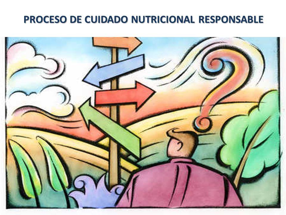 PROCESO DE CUIDADO NUTRICIONAL RESPONSABLE