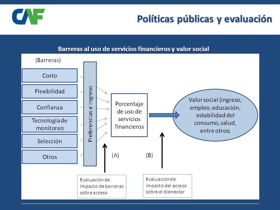 Políticas públicas y evaluación Barreras al uso de servicios financieros y valor social )