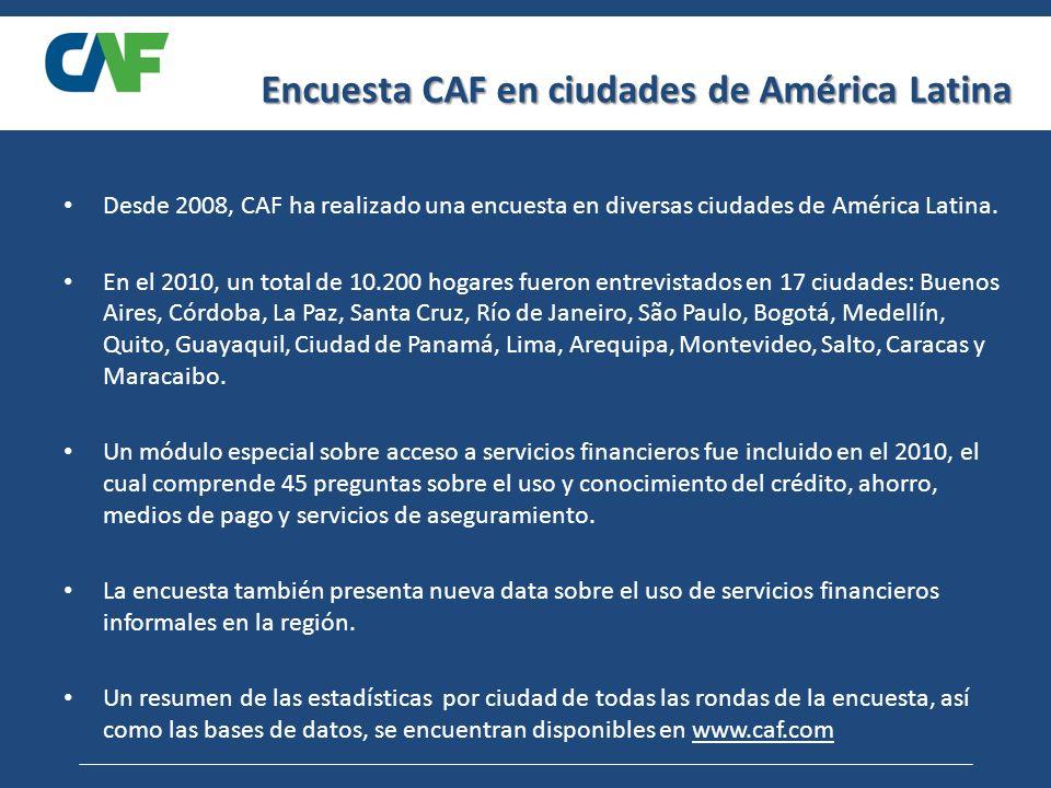 Encuesta CAF en ciudades de América Latina Desde 2008, CAF ha realizado una encuesta en diversas ciudades de América Latina.