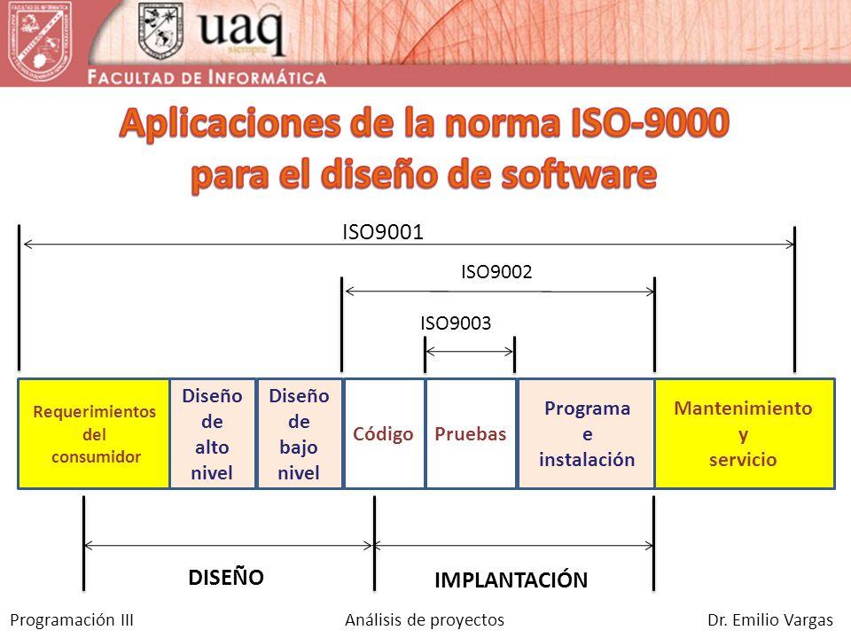 Programación III Análisis de proyectos Dr. Emilio Vargas Requerimientos del consumidor Diseño de alto nivel Código Diseño de bajo nivel Pruebas Progra