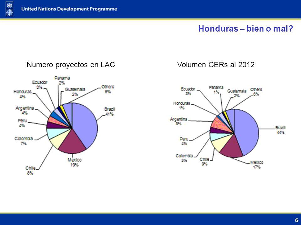 6 Honduras – bien o mal Numero proyectos en LACVolumen CERs al 2012