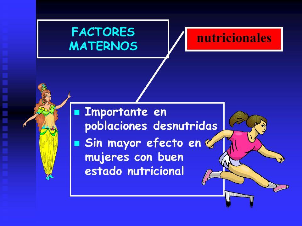 Importante en poblaciones desnutridas Sin mayor efecto en mujeres con buen estado nutricional FACTORES MATERNOS nutricionales
