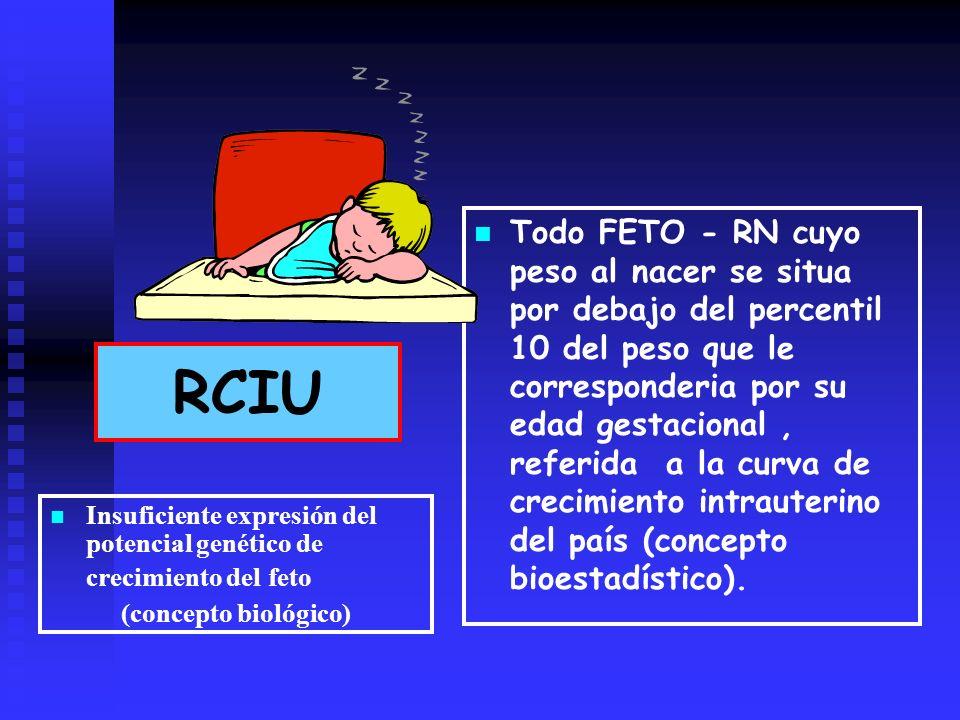 RCIU Insuficiente expresión del potencial genético de crecimiento del feto (concepto biológico) Todo FETO - RN cuyo peso al nacer se situa por debajo