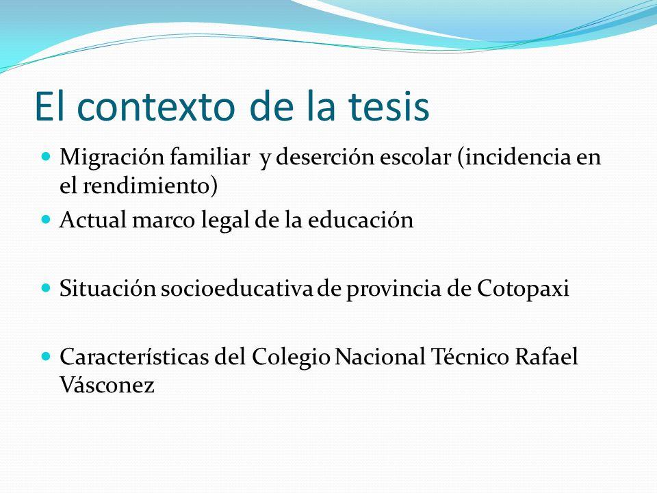 El contexto de la tesis Migración familiar y deserción escolar (incidencia en el rendimiento) Actual marco legal de la educación Situación socioeducat