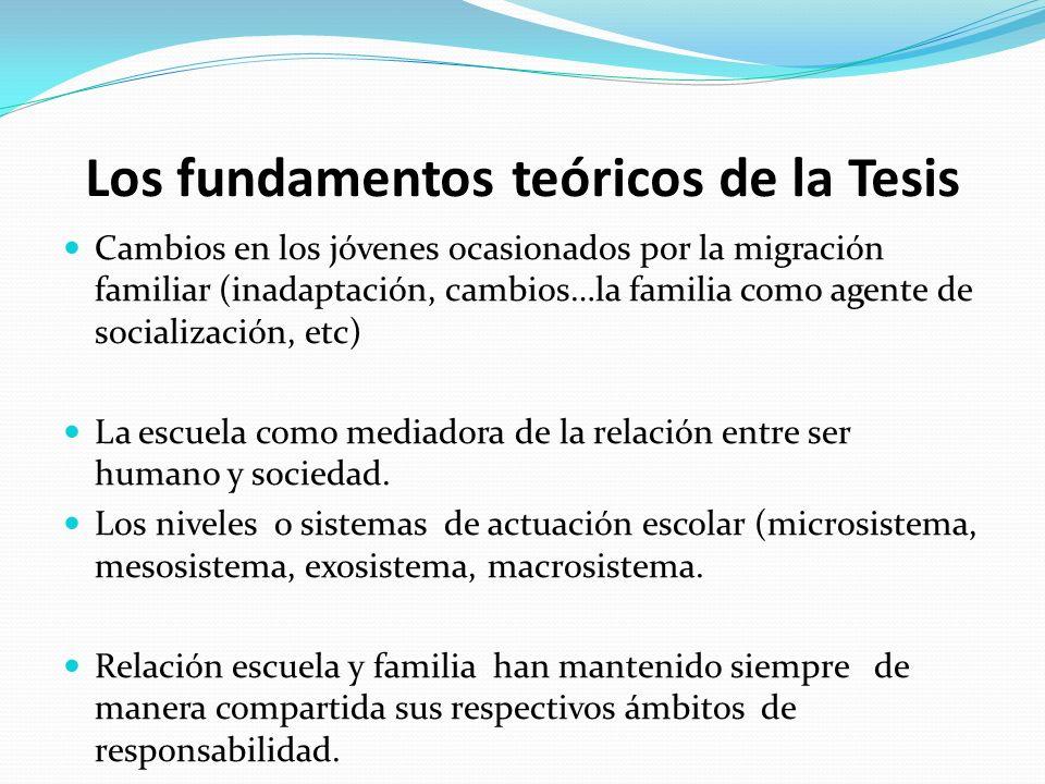 Los fundamentos teóricos de la Tesis Cambios en los jóvenes ocasionados por la migración familiar (inadaptación, cambios…la familia como agente de soc