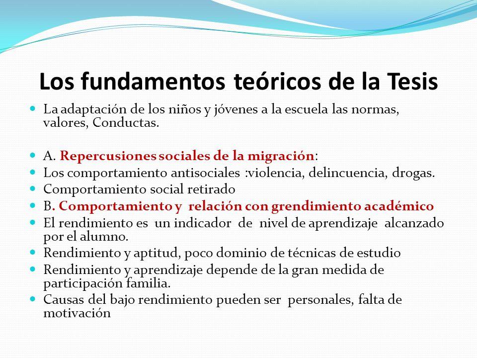 Los fundamentos teóricos de la Tesis La adaptación de los niños y jóvenes a la escuela las normas, valores, Conductas. A. Repercusiones sociales de la