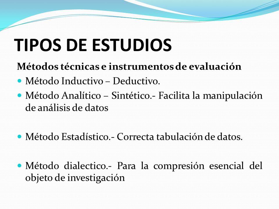 TIPOS DE ESTUDIOS Métodos técnicas e instrumentos de evaluación Método Inductivo – Deductivo. Método Analítico – Sintético.- Facilita la manipulación