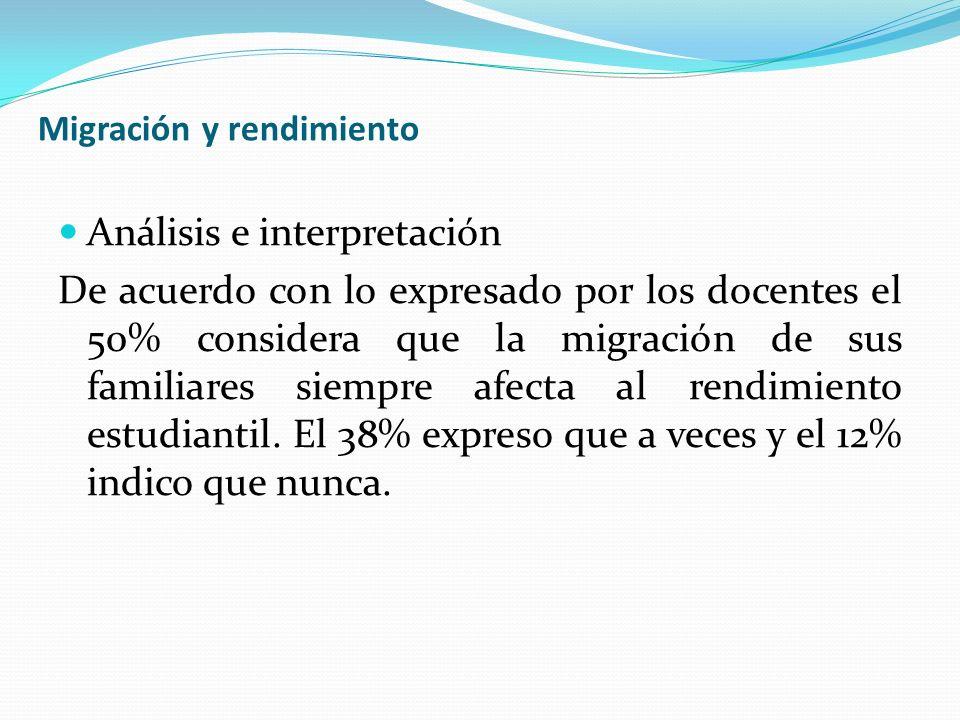 Migración y rendimiento Análisis e interpretación De acuerdo con lo expresado por los docentes el 50% considera que la migración de sus familiares sie