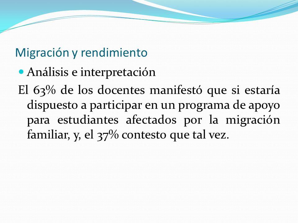 Migración y rendimiento Análisis e interpretación El 63% de los docentes manifestó que si estaría dispuesto a participar en un programa de apoyo para