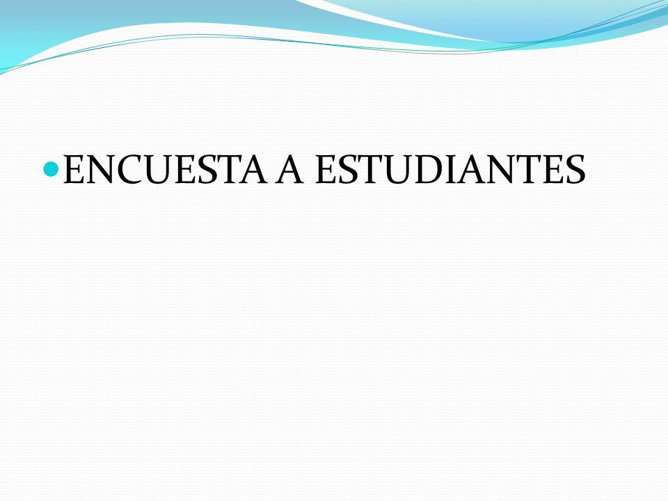ENCUESTA A ESTUDIANTES