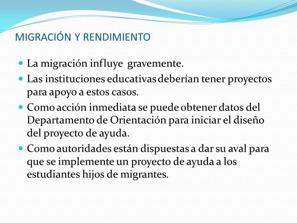 MIGRACIÓN Y RENDIMIENTO La migración influye gravemente. Las instituciones educativas deberían tener proyectos para apoyo a estos casos. Como acción i