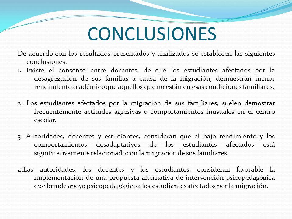 CONCLUSIONES De acuerdo con los resultados presentados y analizados se establecen las siguientes conclusiones: 1. Existe el consenso entre docentes, d