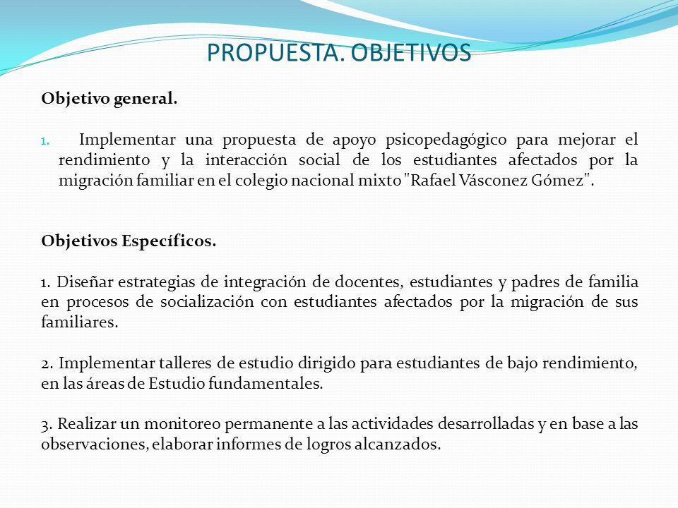 PROPUESTA. OBJETIVOS Objetivo general. 1. Implementar una propuesta de apoyo psicopedagógico para mejorar el rendimiento y la interacción social de lo