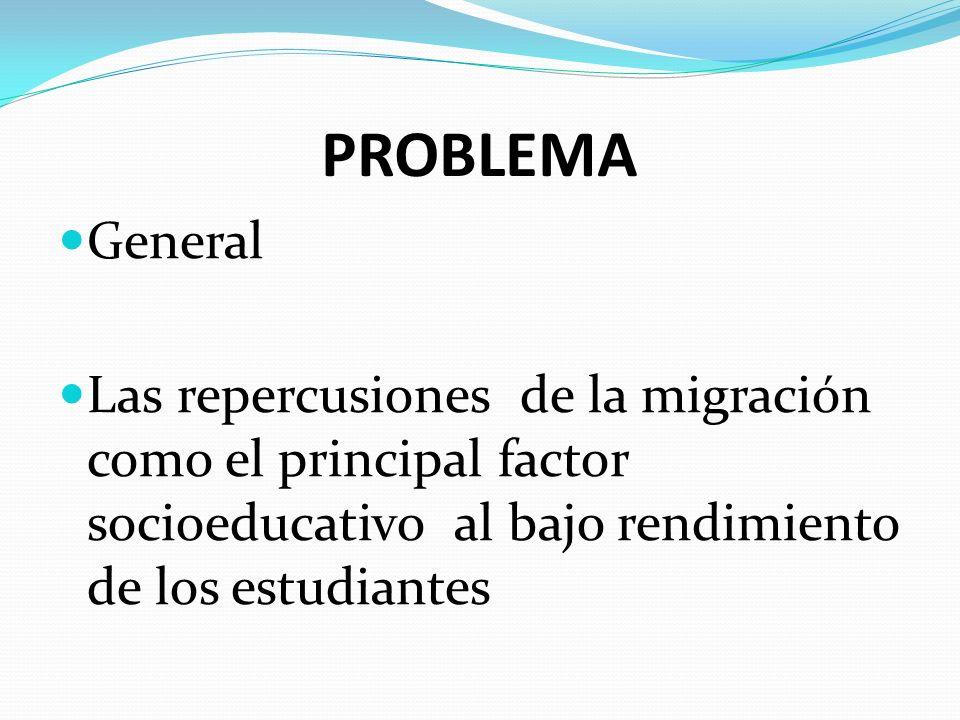 PROBLEMA General Las repercusiones de la migración como el principal factor socioeducativo al bajo rendimiento de los estudiantes