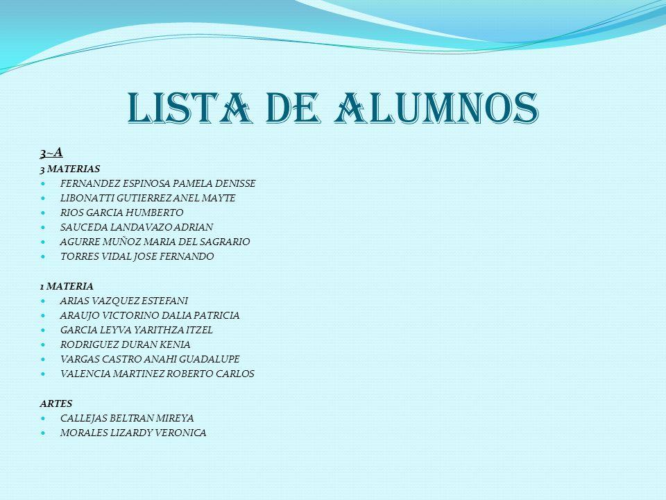 LISTA DE ALUMNOS 3~A 3 MATERIAS FERNANDEZ ESPINOSA PAMELA DENISSE LIBONATTI GUTIERREZ ANEL MAYTE RIOS GARCIA HUMBERTO SAUCEDA LANDAVAZO ADRIAN AGURRE