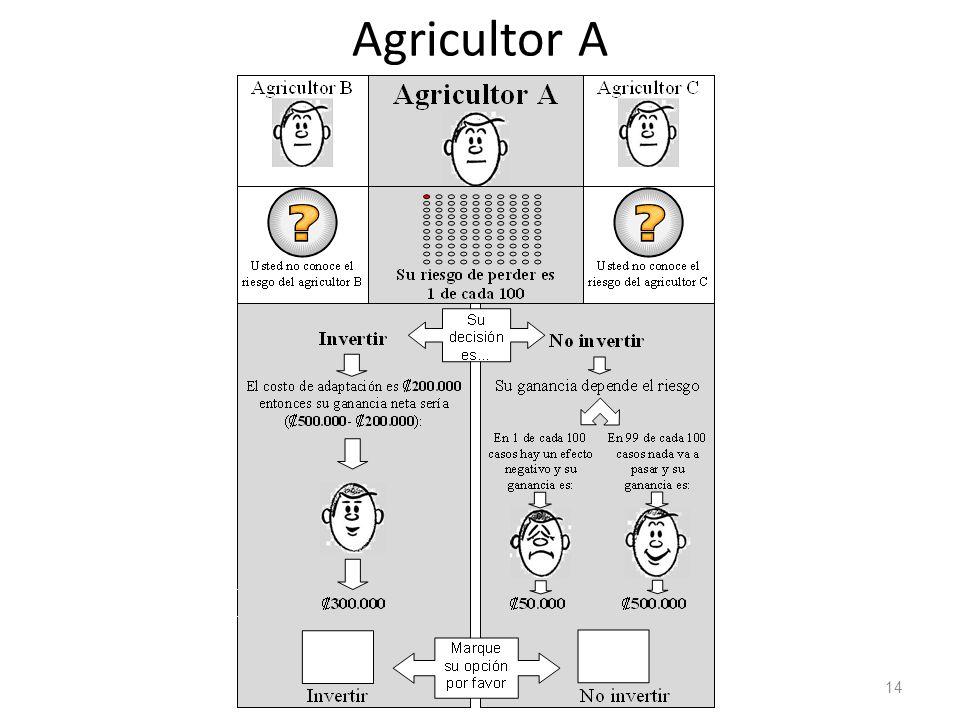 14 Agricultor A