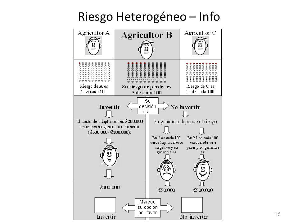 18 Riesgo Heterogéneo – Info