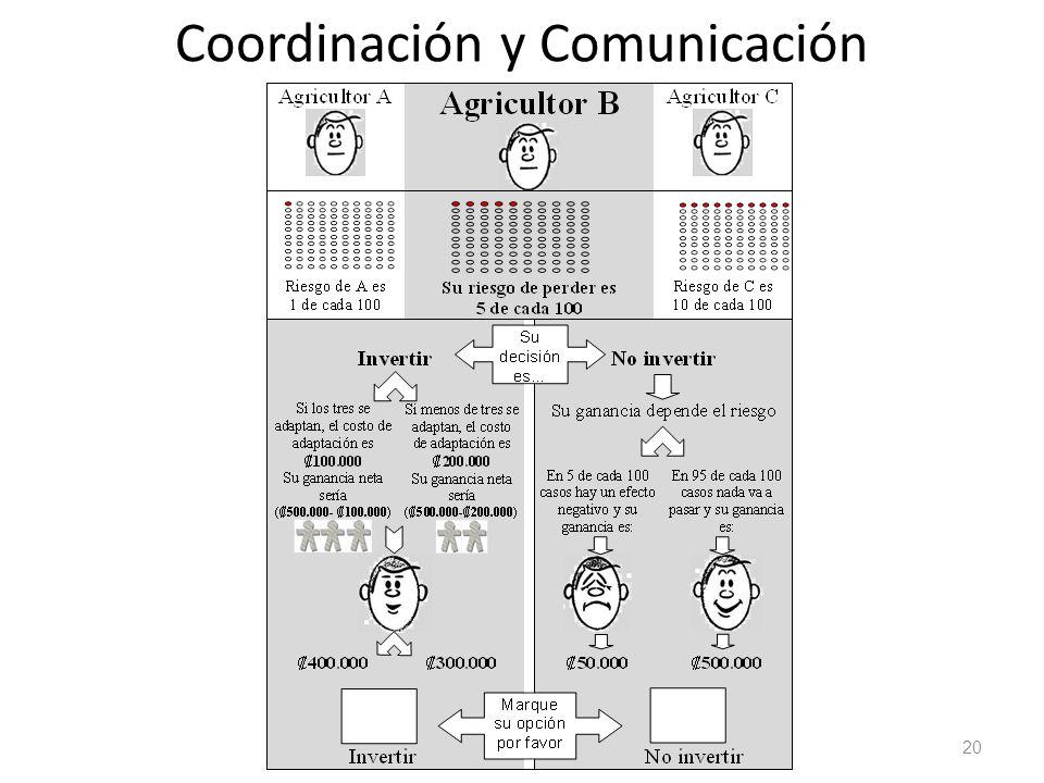 20 Coordinación y Comunicación