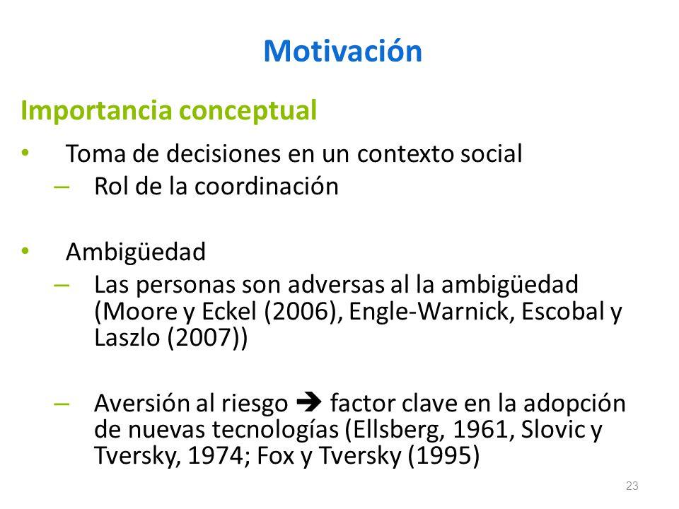 Motivación Importancia conceptual Toma de decisiones en un contexto social – Rol de la coordinación Ambigüedad – Las personas son adversas al la ambig