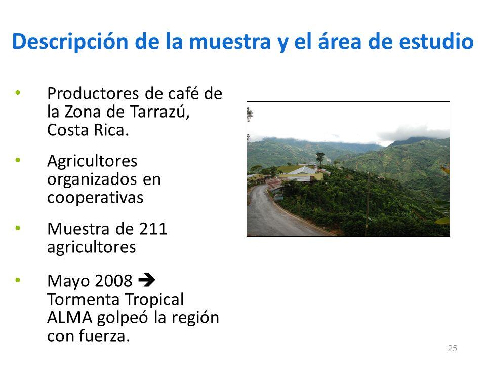 Descripción de la muestra y el área de estudio Productores de café de la Zona de Tarrazú, Costa Rica. Agricultores organizados en cooperativas Muestra
