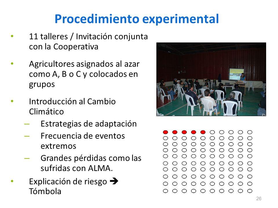 Procedimiento experimental 11 talleres / Invitación conjunta con la Cooperativa Agricultores asignados al azar como A, B o C y colocados en grupos Int