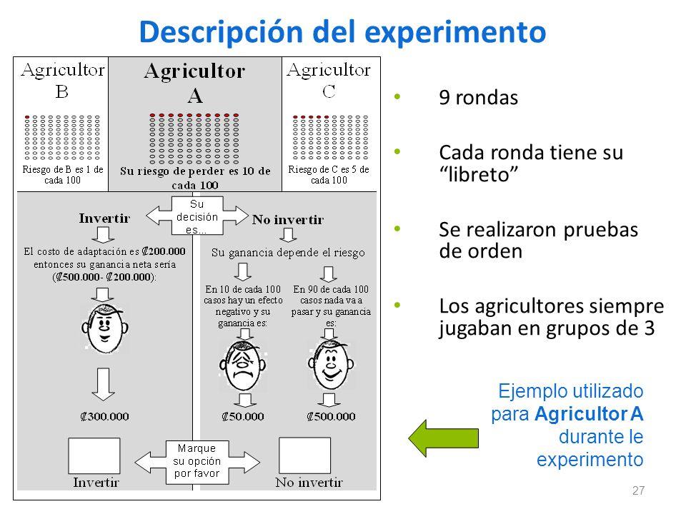 Descripción del experimento 9 rondas Cada ronda tiene su libreto Se realizaron pruebas de orden Los agricultores siempre jugaban en grupos de 3 27 Eje