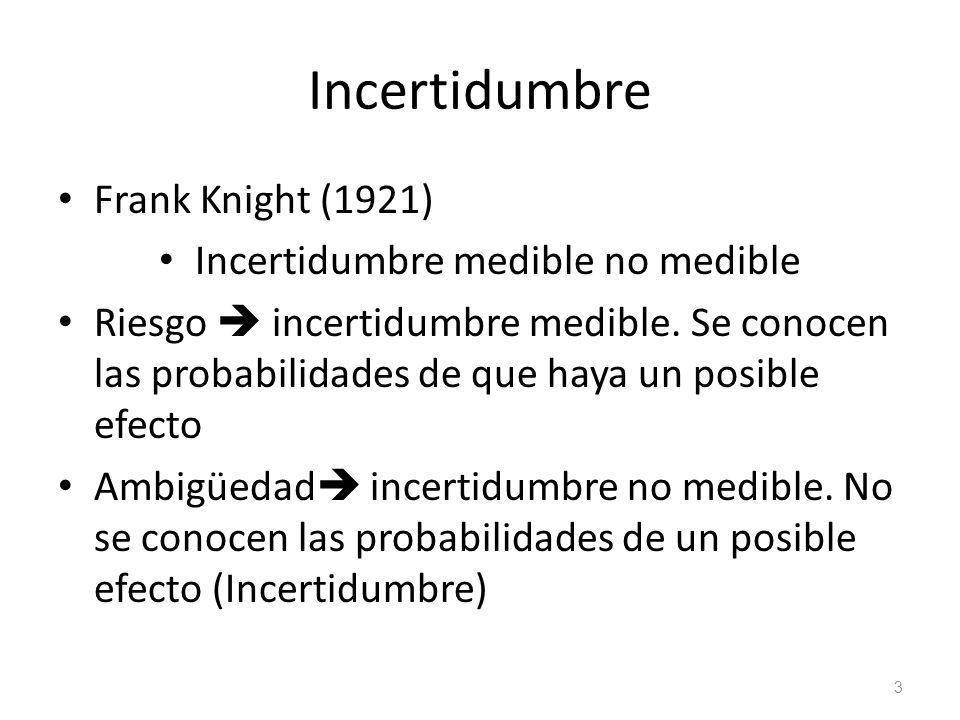 Incertidumbre Frank Knight (1921) Incertidumbre medible no medible Riesgo incertidumbre medible. Se conocen las probabilidades de que haya un posible