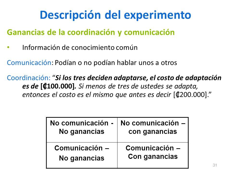 31 Descripción del experimento Ganancias de la coordinación y comunicación Información de conocimiento común Comunicación: Podían o no podían hablar u
