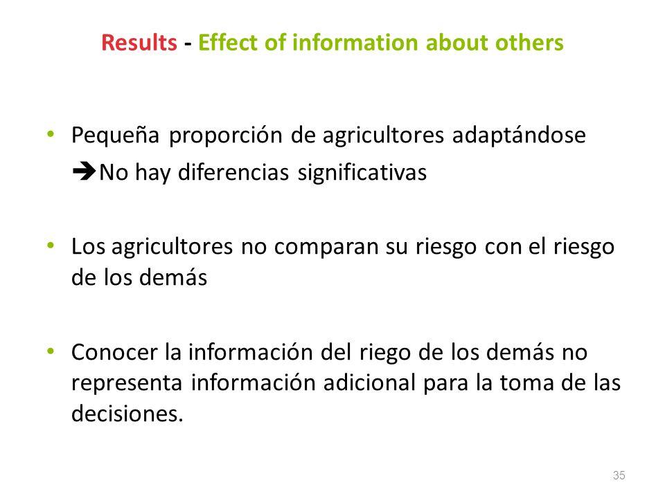 35 Results - Effect of information about others Pequeña proporción de agricultores adaptándose No hay diferencias significativas Los agricultores no c