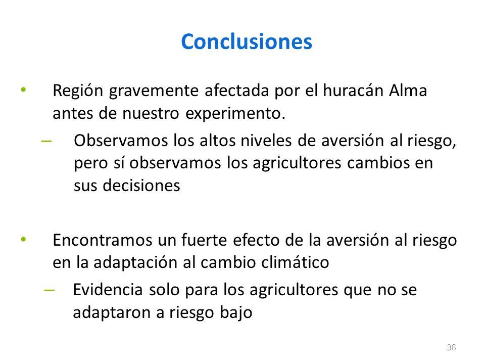 Conclusiones Región gravemente afectada por el huracán Alma antes de nuestro experimento. – Observamos los altos niveles de aversión al riesgo, pero s