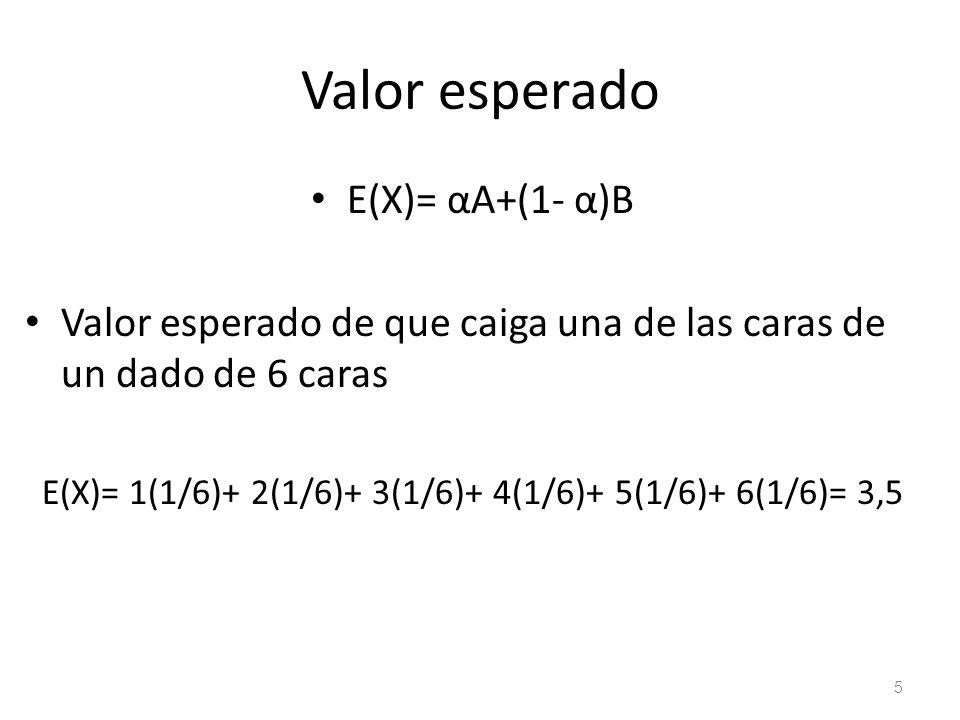 Valor esperado E(X)= αA+(1- α)B Valor esperado de que caiga una de las caras de un dado de 6 caras E(X)= 1(1/6)+ 2(1/6)+ 3(1/6)+ 4(1/6)+ 5(1/6)+ 6(1/6
