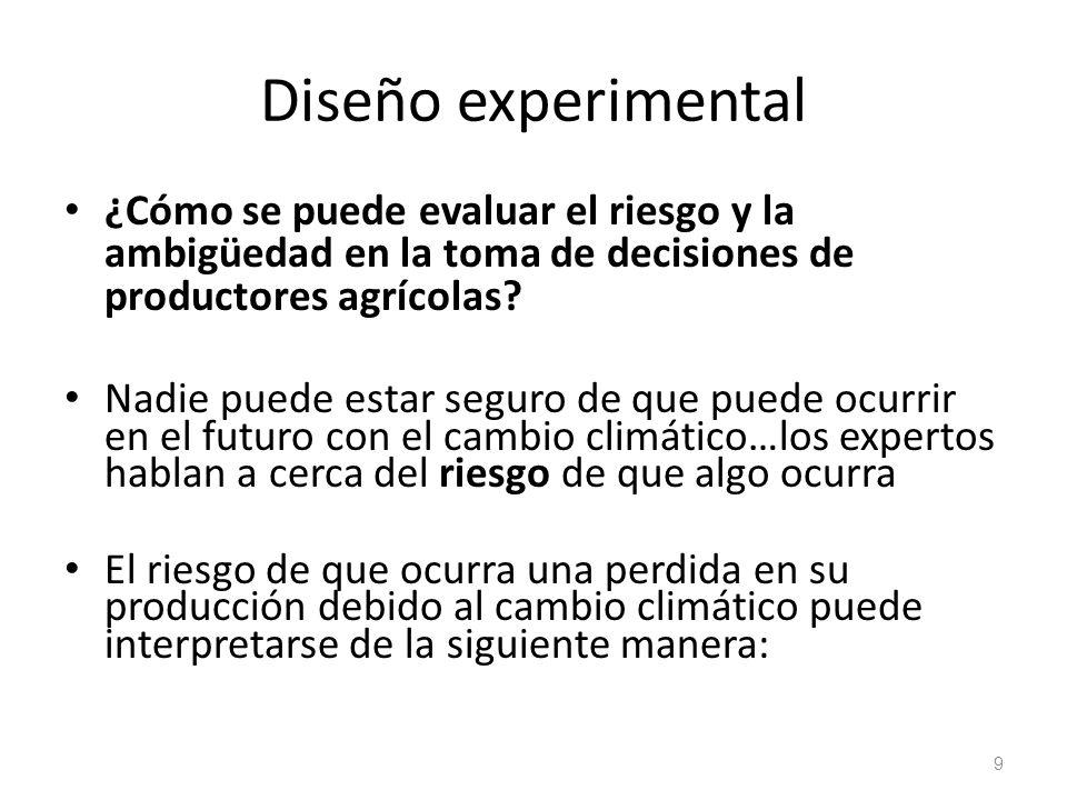 Diseño experimental ¿Cómo se puede evaluar el riesgo y la ambigüedad en la toma de decisiones de productores agrícolas? Nadie puede estar seguro de qu