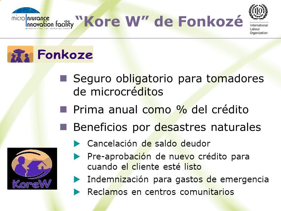 ¿Fonkozé ayuda a sus clientes recuperar mejor.