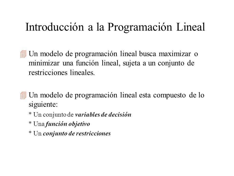 PROGRAMACIÓN LINEAL Es un método matemático que se emplea para resolver problemas de optimización.