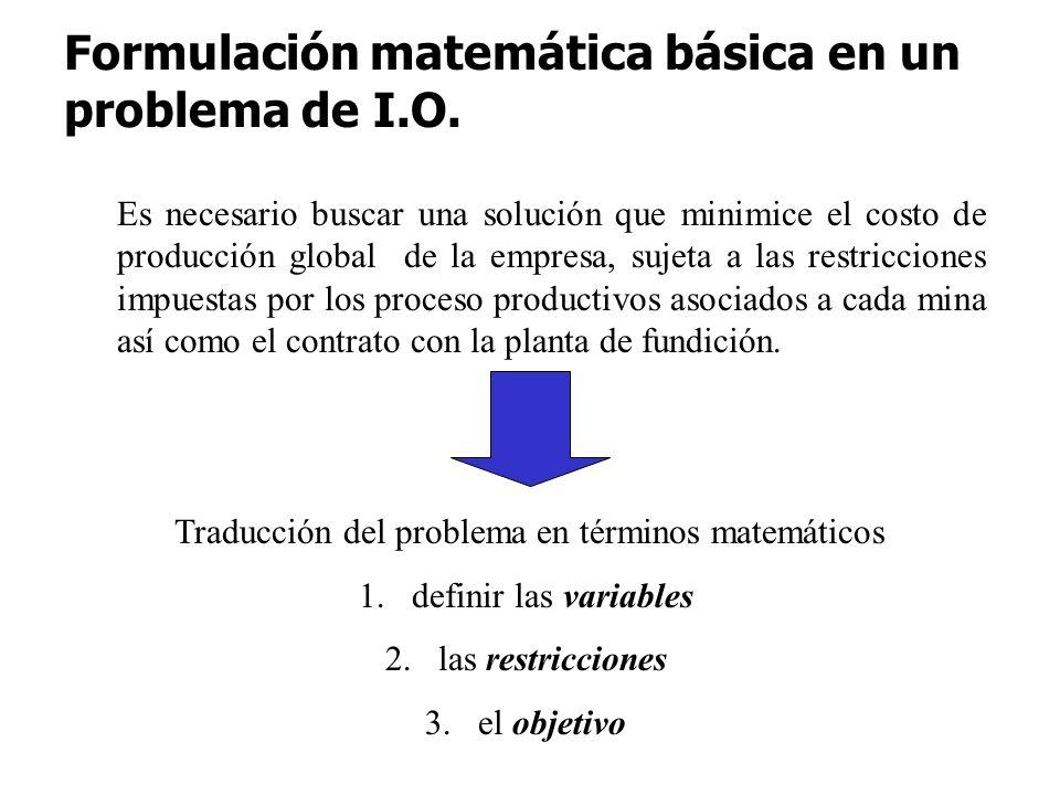 Dificultades Dificultades de este tipo de enfoques: Identificación del problema (debemos ignorar partes o tratar el problema entero).