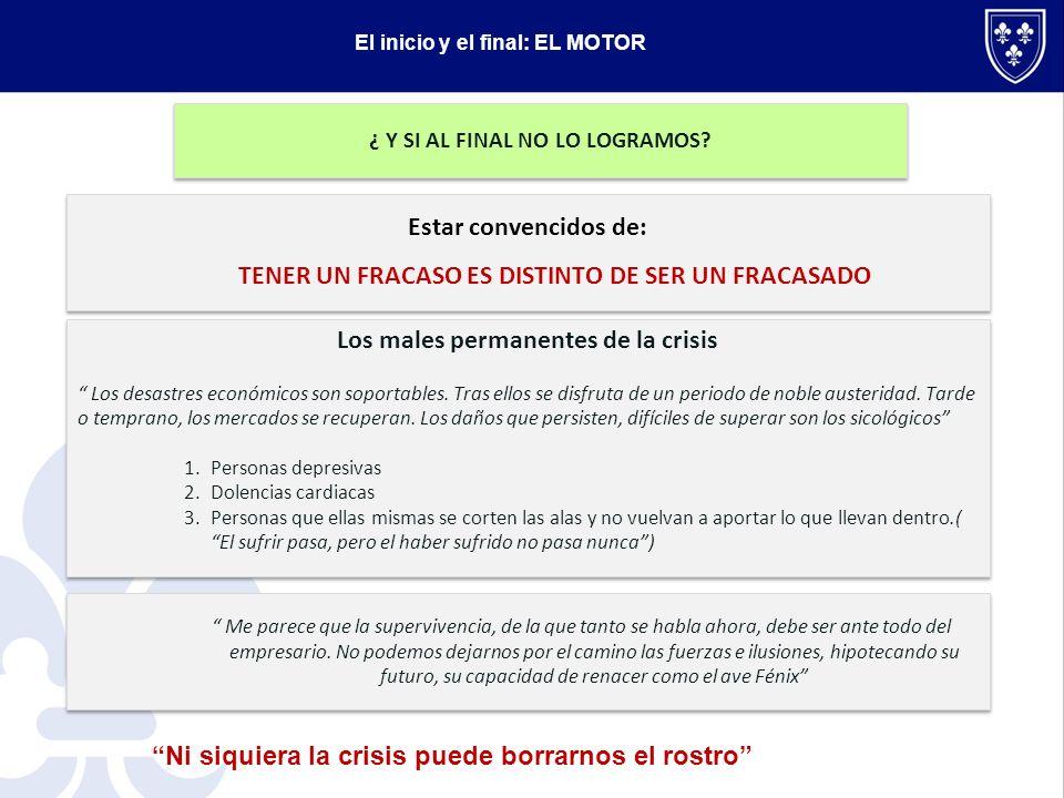 EL GOBIERNO ES EL IMPERIO DE LAS CIRCUNSTANCIAS 2000-20072008-20102012-2016 Entorno 1.
