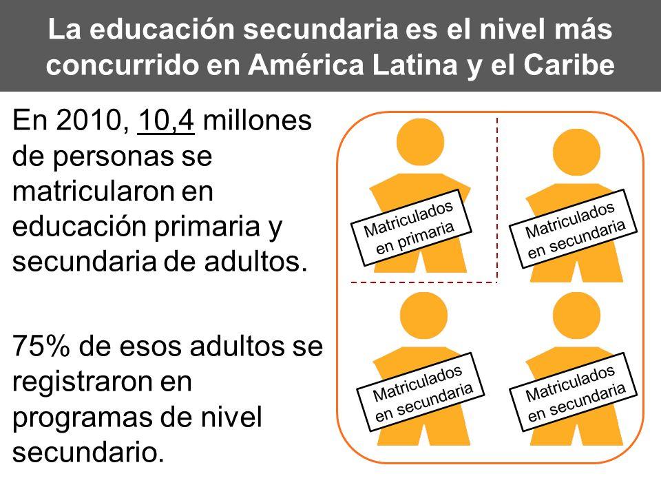 La educación secundaria es el nivel más concurrido en América Latina y el Caribe En 2010, 10,4 millones de personas se matricularon en educación prima