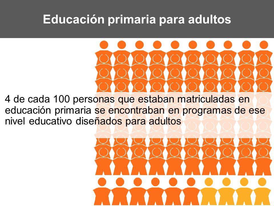 Educación primaria para adultos 4 de cada 100 personas que estaban matriculadas en educación primaria se encontraban en programas de ese nivel educati