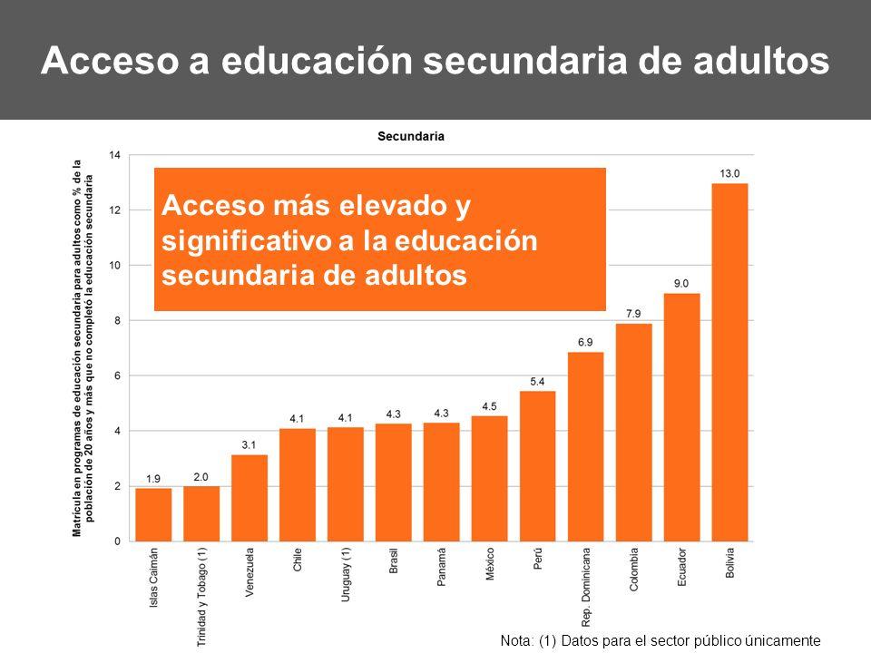 Acceso a educación secundaria de adultos Acceso más elevado y significativo a la educación secundaria de adultos Nota: (1) Datos para el sector públic